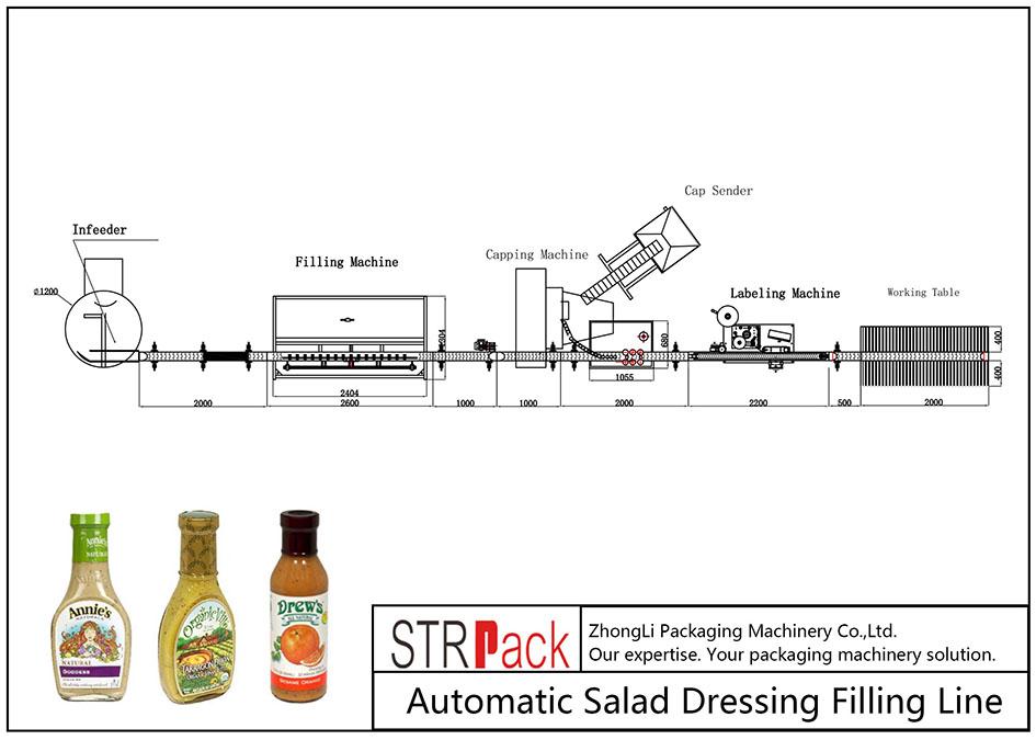 Avtomatik salat kiyinish uchun to'ldirish liniyasi